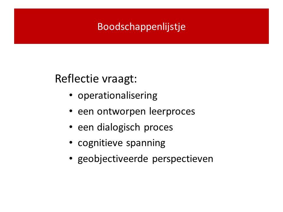 Reflectie vraagt: Boodschappenlijstje operationalisering