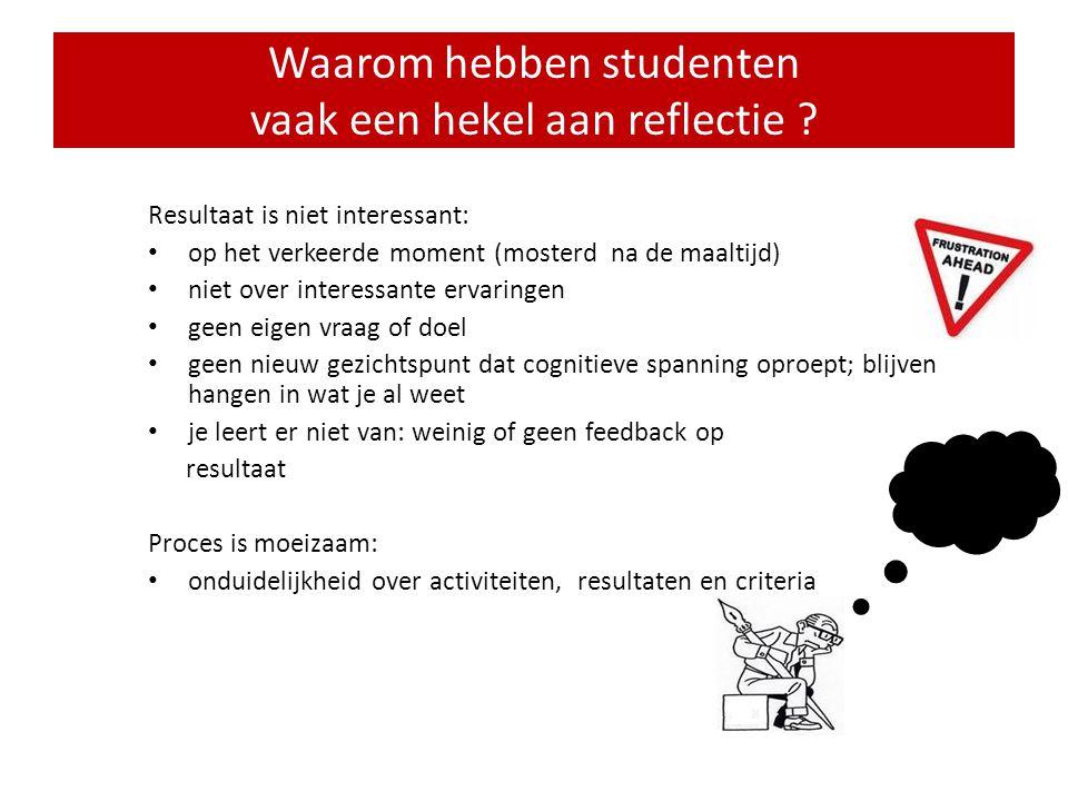 Waarom hebben studenten vaak een hekel aan reflectie