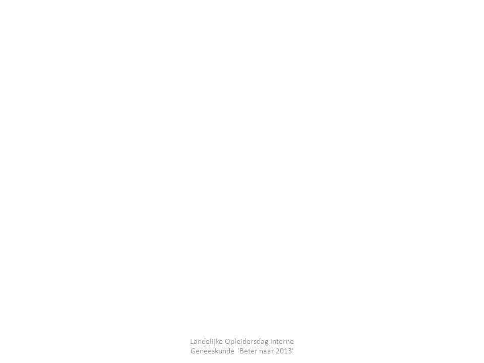 Landelijke Opleidersdag Interne Geneeskunde Beter naar 2013