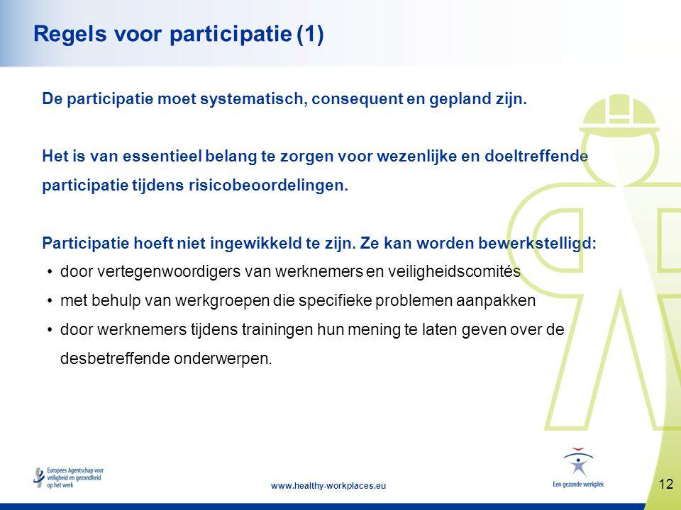 Regels voor participatie (1)