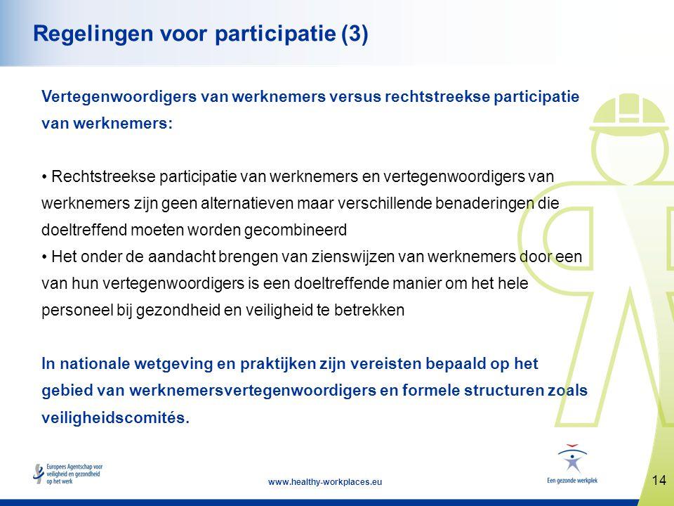 Regelingen voor participatie (3)