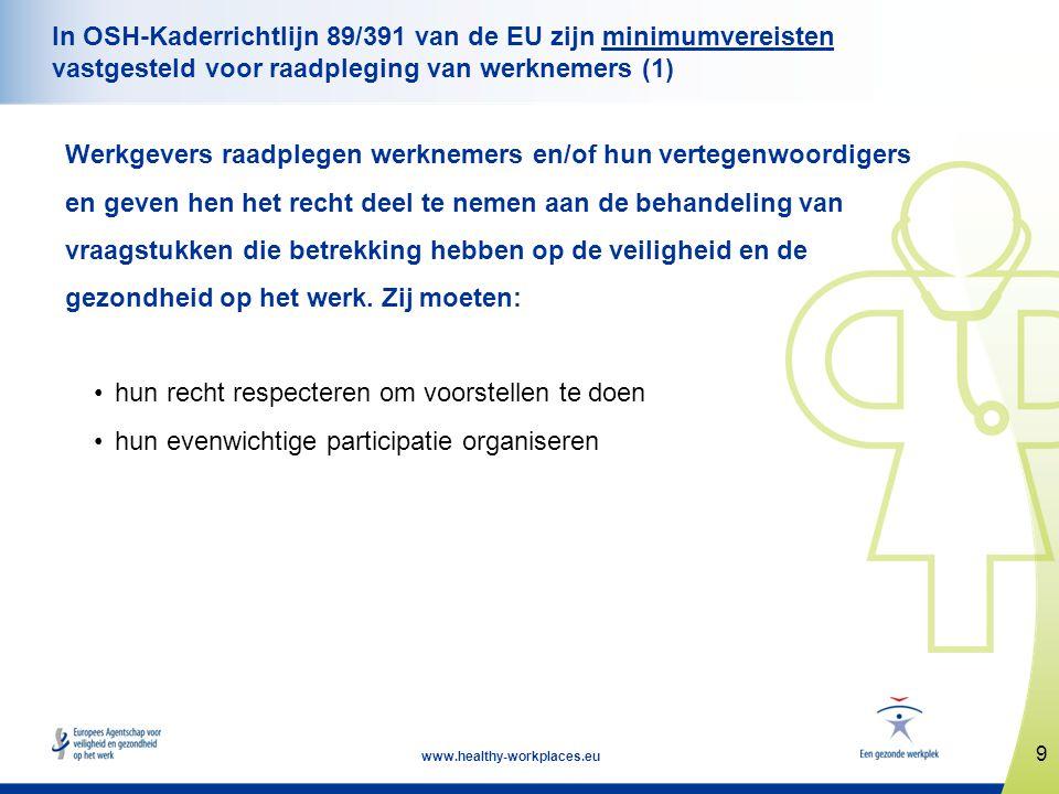 In OSH-Kaderrichtlijn 89/391 van de EU zijn minimumvereisten vastgesteld voor raadpleging van werknemers (1)