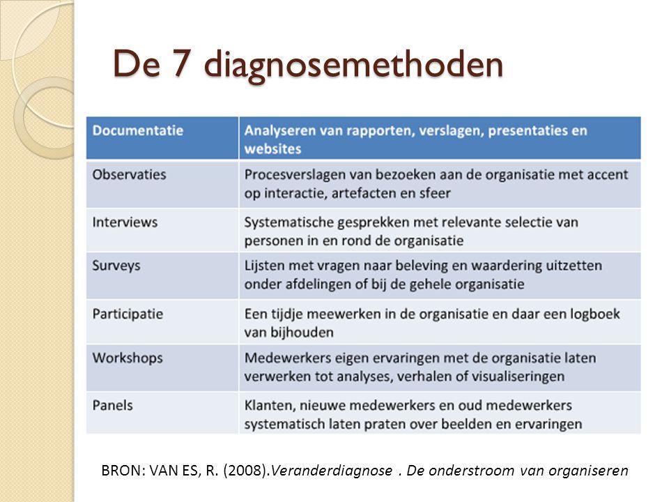 De 7 diagnosemethoden BRON: VAN ES, R. (2008).Veranderdiagnose . De onderstroom van organiseren