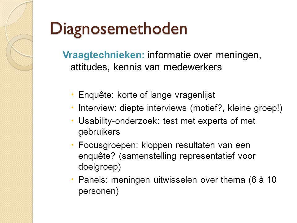 Diagnosemethoden Vraagtechnieken: informatie over meningen, attitudes, kennis van medewerkers. Enquête: korte of lange vragenlijst.