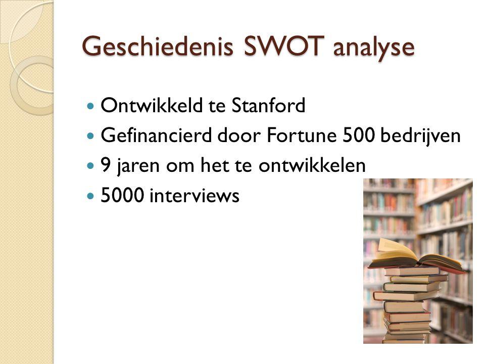 Geschiedenis SWOT analyse