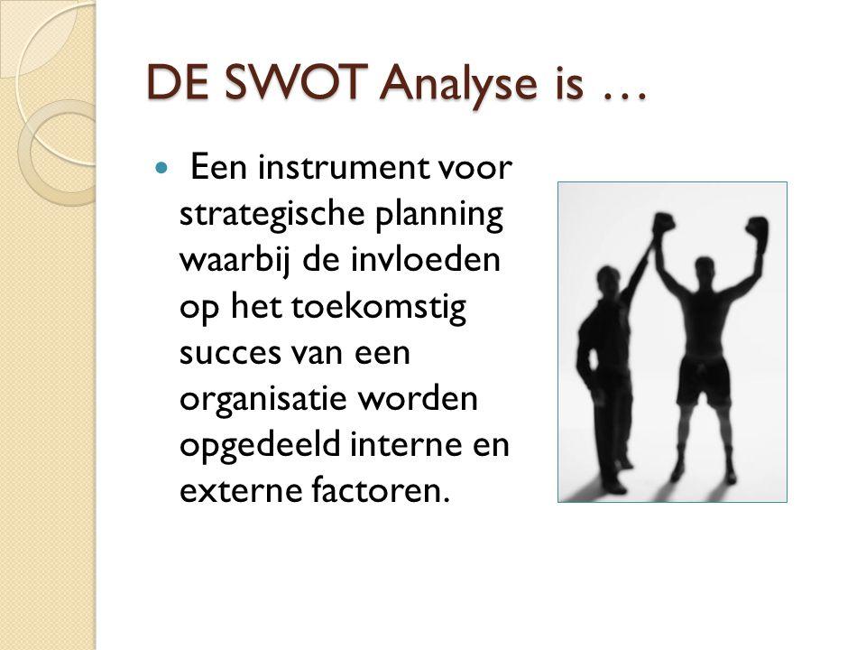 DE SWOT Analyse is …
