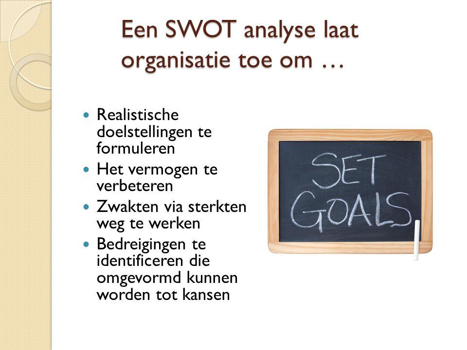 Een SWOT analyse laat organisatie toe om …