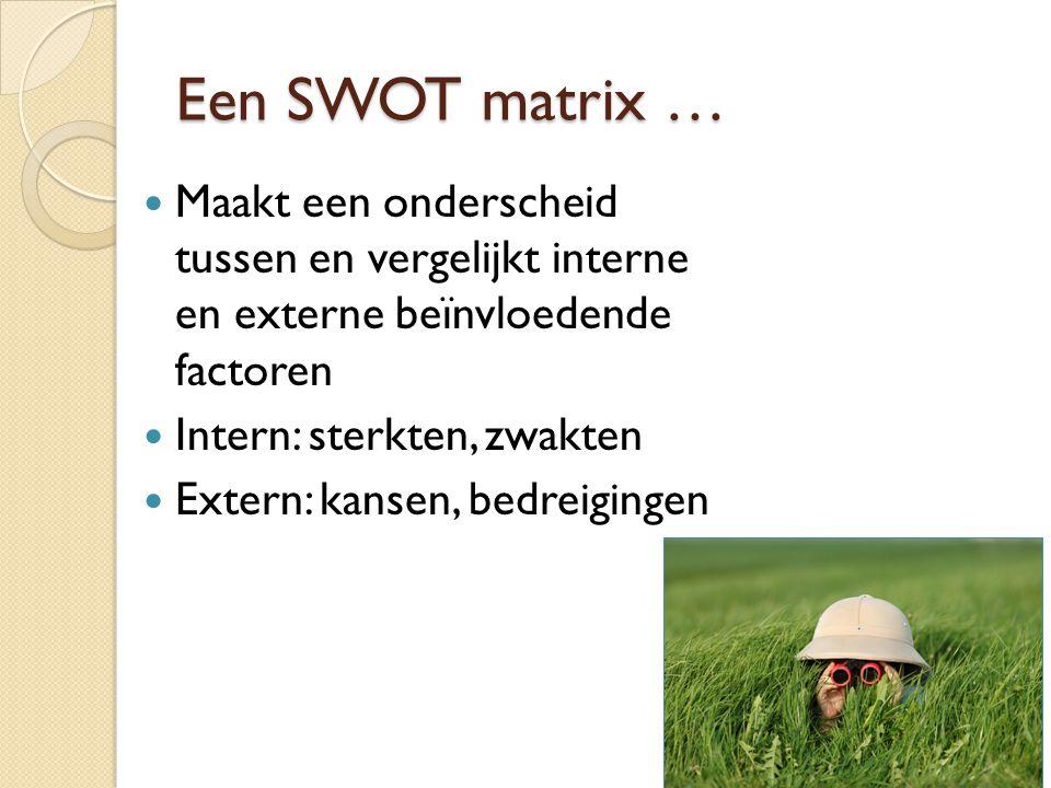 Een SWOT matrix … Maakt een onderscheid tussen en vergelijkt interne en externe beïnvloedende factoren.