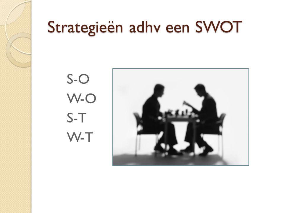 Strategieën adhv een SWOT