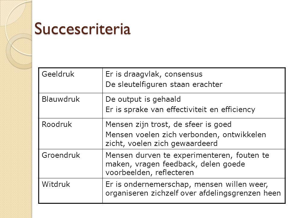 Succescriteria Geeldruk Er is draagvlak, consensus