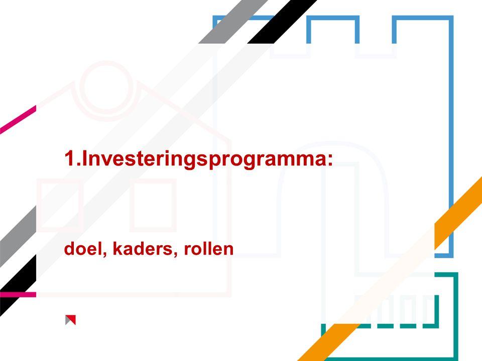 Investeringsprogramma: