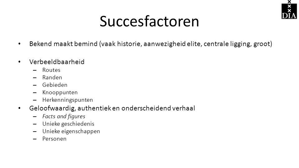Succesfactoren Bekend maakt bemind (vaak historie, aanwezigheid elite, centrale ligging, groot) Verbeeldbaarheid.