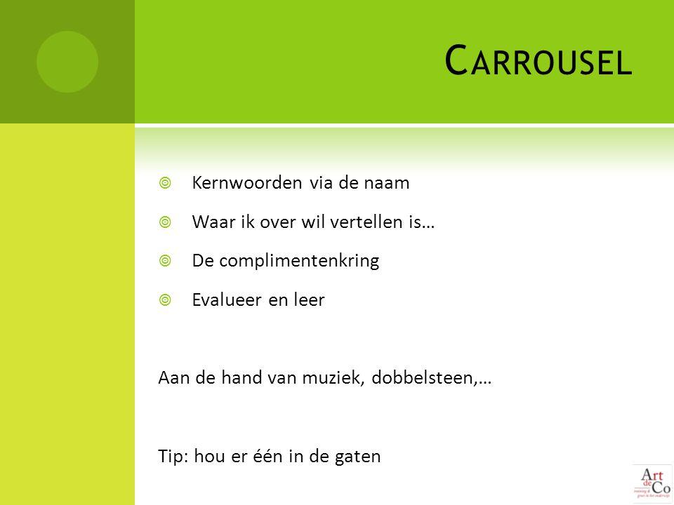 Carrousel Kernwoorden via de naam Waar ik over wil vertellen is…