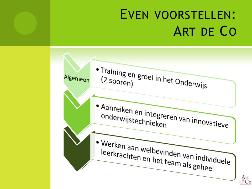 Even voorstellen: Art de Co