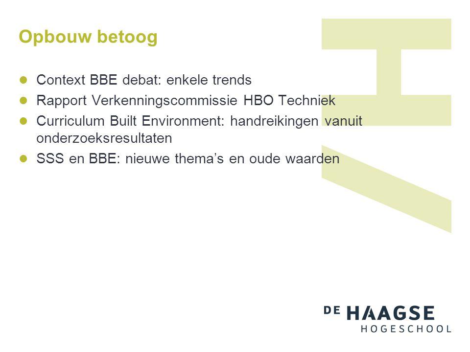 Opbouw betoog Context BBE debat: enkele trends