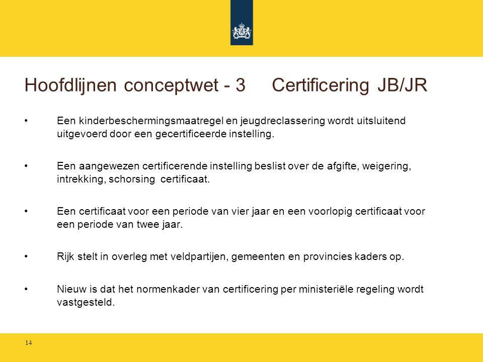 Hoofdlijnen conceptwet - 3 Certificering JB/JR