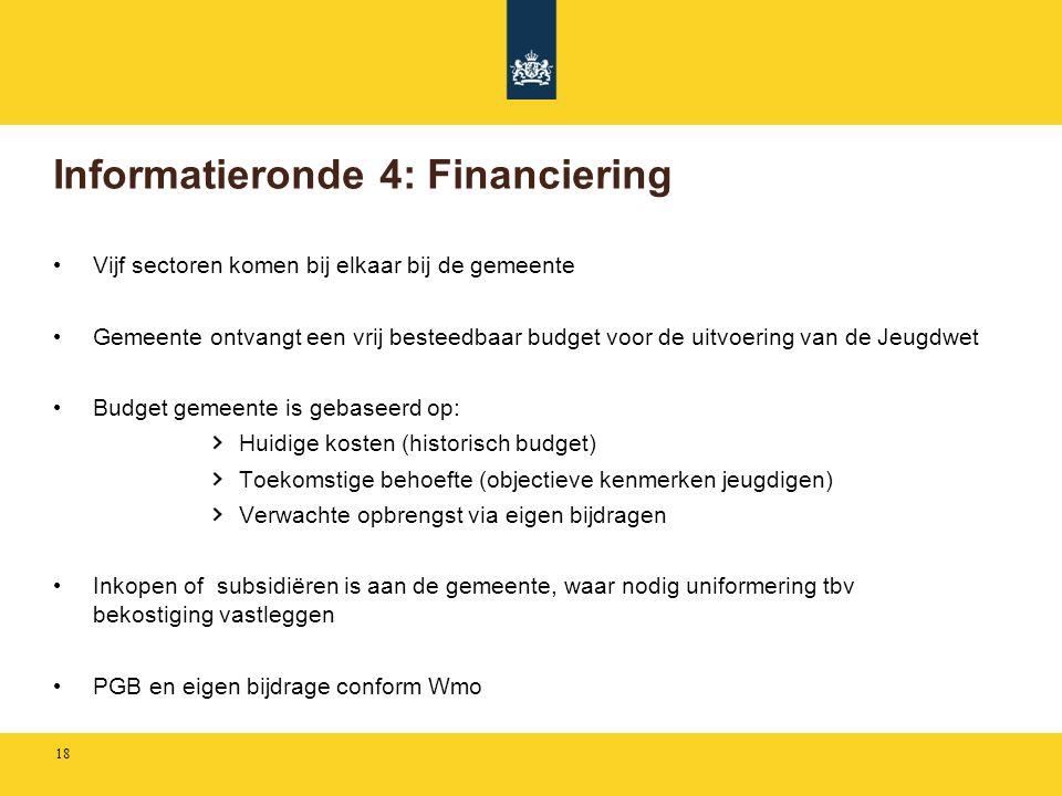 Informatieronde 4: Financiering