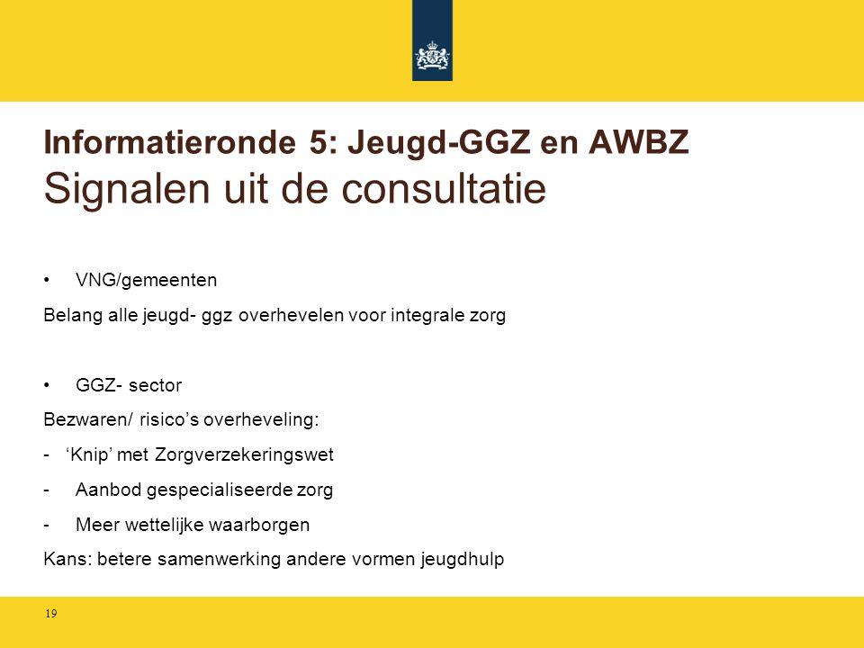 Informatieronde 5: Jeugd-GGZ en AWBZ Signalen uit de consultatie