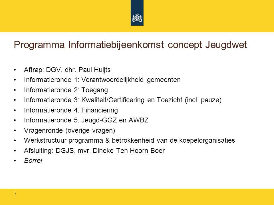 Programma Informatiebijeenkomst concept Jeugdwet
