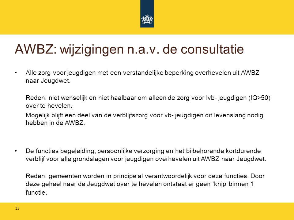 AWBZ: wijzigingen n.a.v. de consultatie