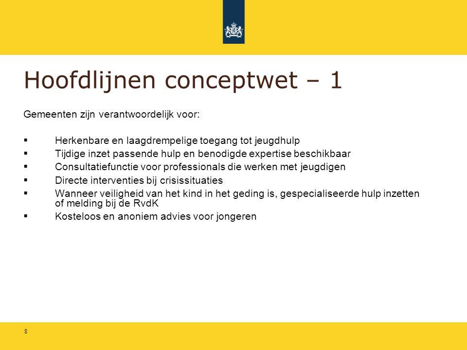 Hoofdlijnen conceptwet – 1