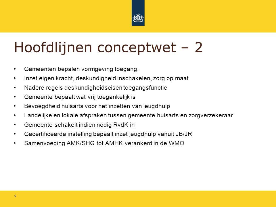 Hoofdlijnen conceptwet – 2