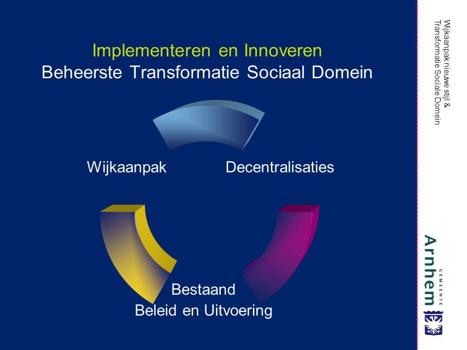 Implementeren en Innoveren Beheerste Transformatie Sociaal Domein