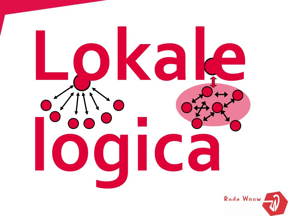 Lokale logica Joop Hofman - Ymere - 19 juni 2013