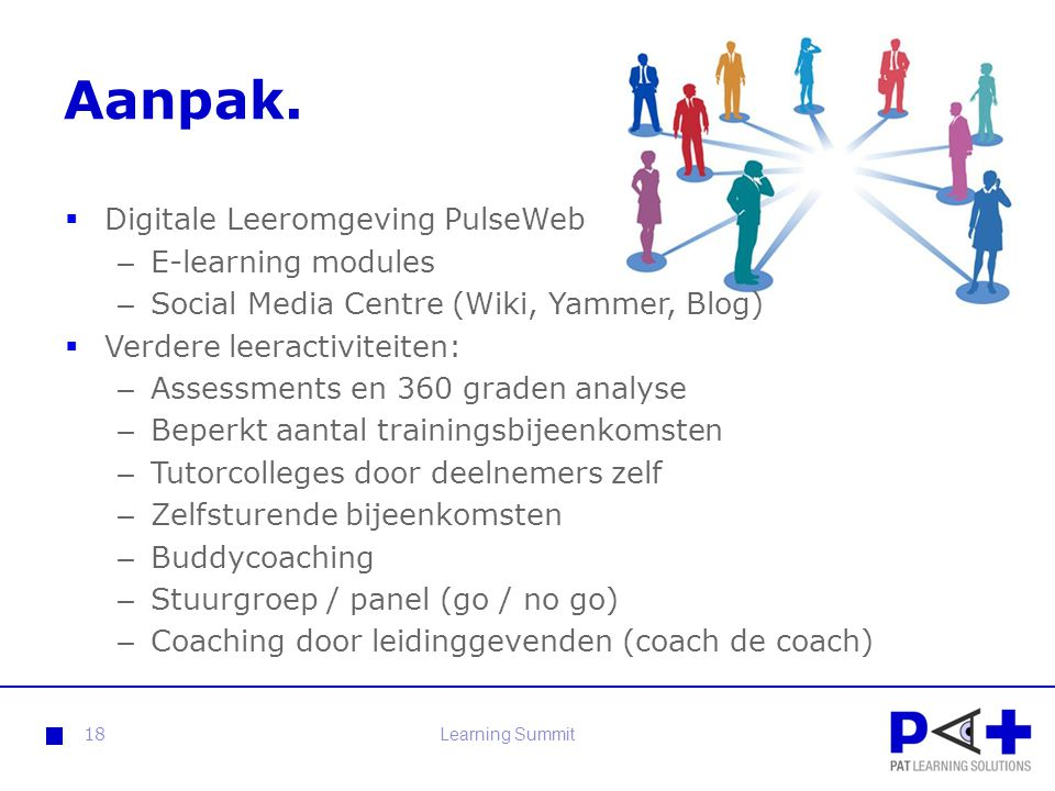 Aanpak. Digitale Leeromgeving PulseWeb E-learning modules