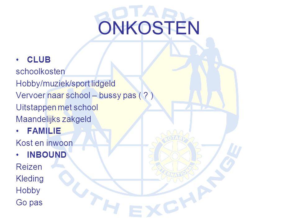 ONKOSTEN CLUB schoolkosten Hobby/muziek/sport lidgeld