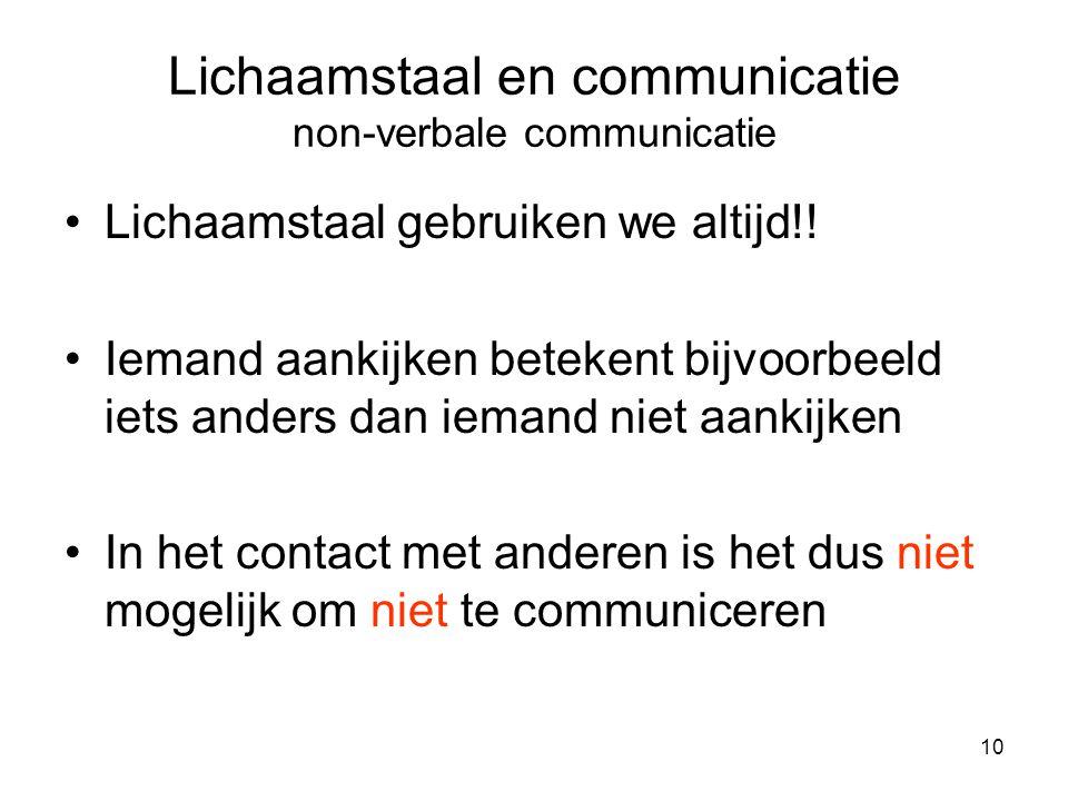 Lichaamstaal en communicatie non-verbale communicatie