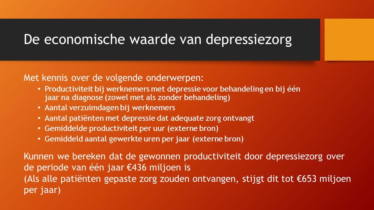 De economische waarde van depressiezorg