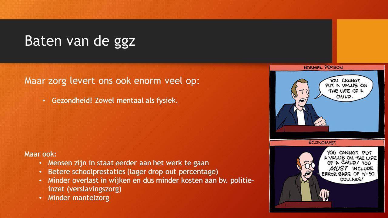 Baten van de ggz Maar zorg levert ons ook enorm veel op:
