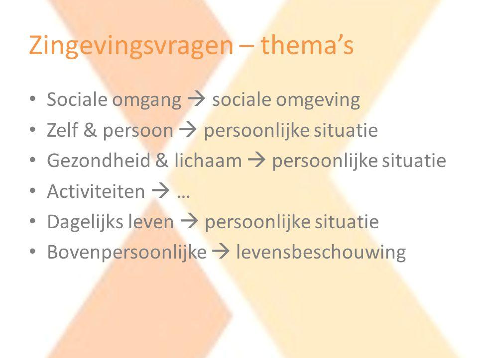 Zingevingsvragen – thema's