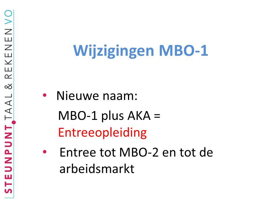 Wijzigingen MBO-1 Nieuwe naam: MBO-1 plus AKA = Entreeopleiding