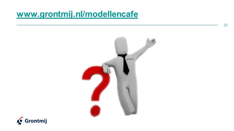 www.grontmij.nl/modellencafe