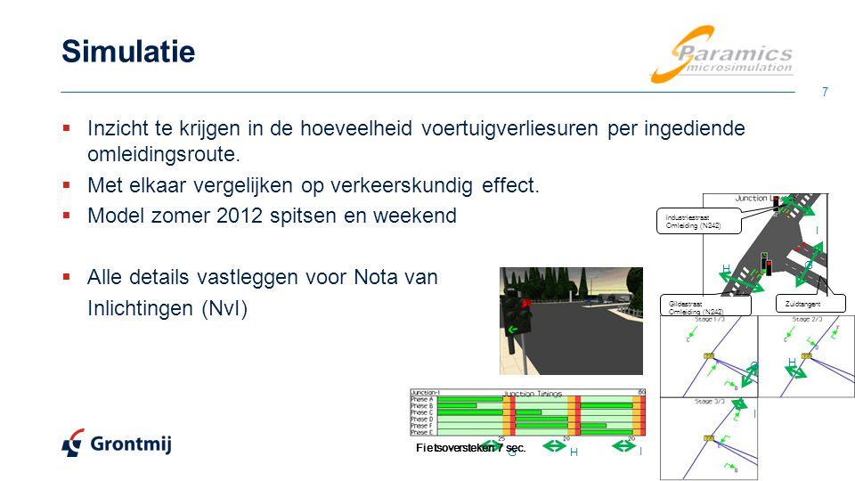 Simulatie Inzicht te krijgen in de hoeveelheid voertuigverliesuren per ingediende omleidingsroute. Met elkaar vergelijken op verkeerskundig effect.