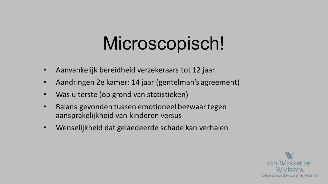 Microscopisch! Aanvankelijk bereidheid verzekeraars tot 12 jaar