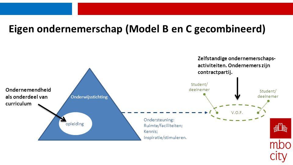 Eigen ondernemerschap (Model B en C gecombineerd)