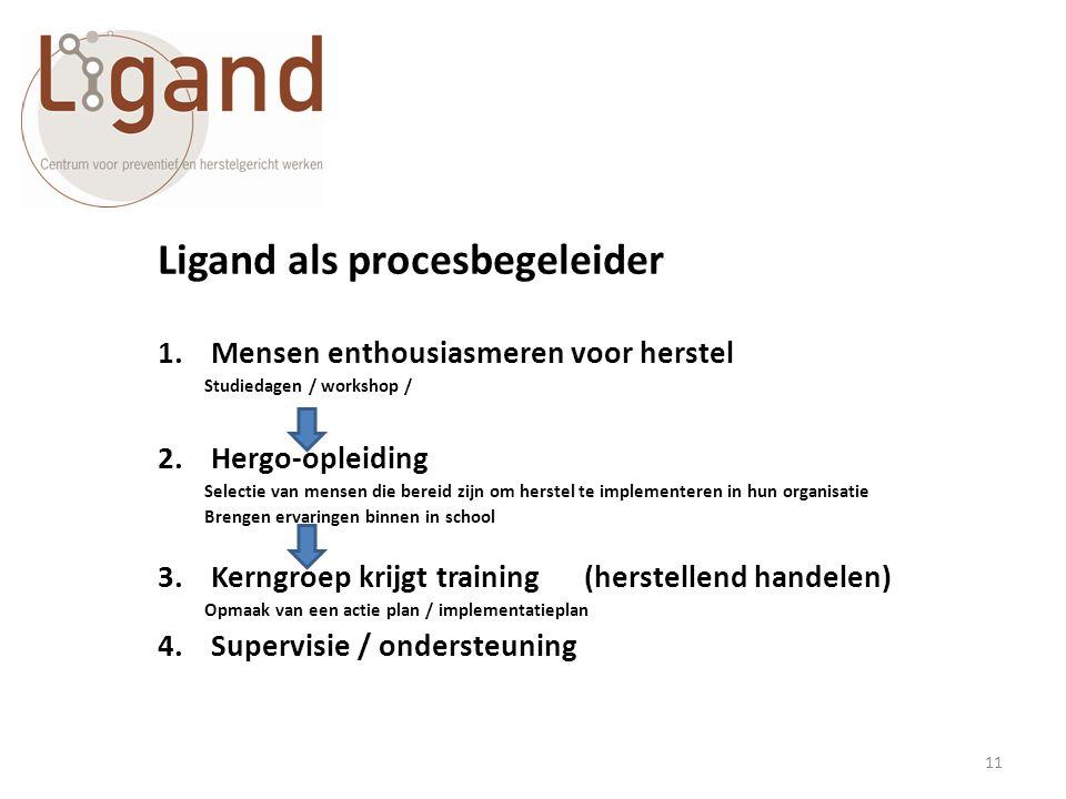 Ligand als procesbegeleider
