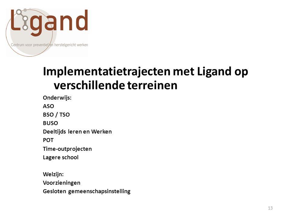 Implementatietrajecten met Ligand op verschillende terreinen