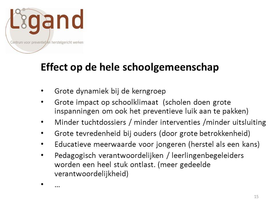 Effect op de hele schoolgemeenschap