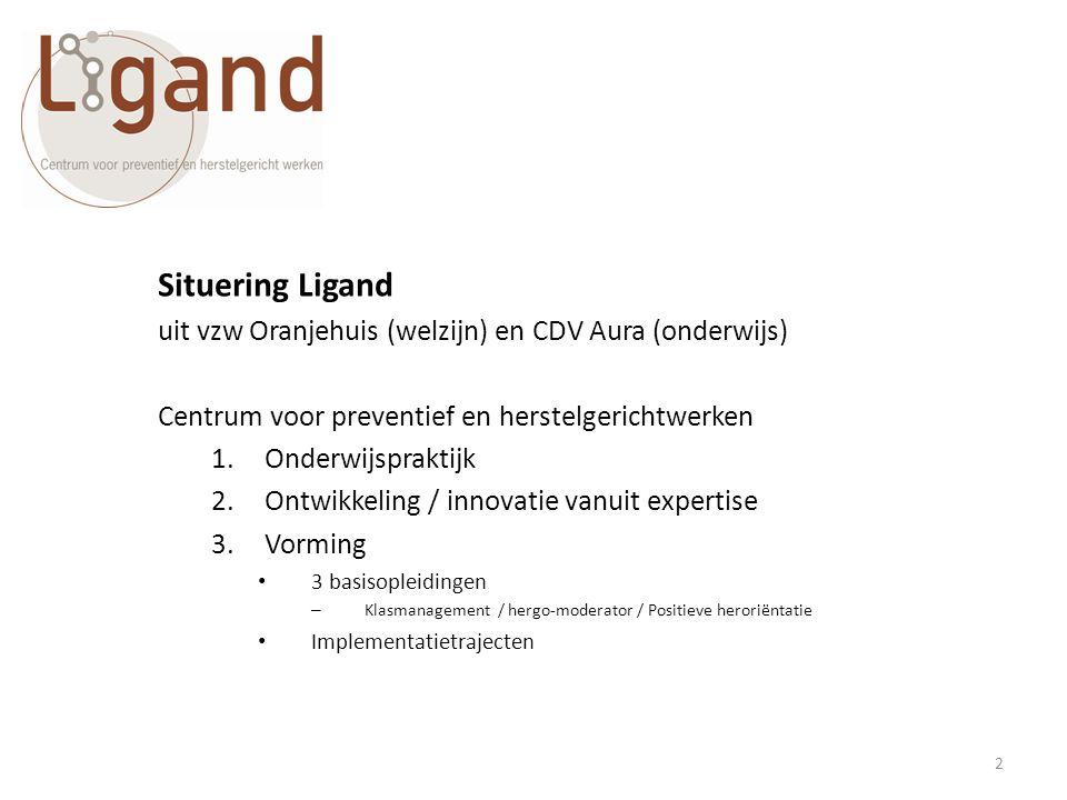 Situering Ligand uit vzw Oranjehuis (welzijn) en CDV Aura (onderwijs)