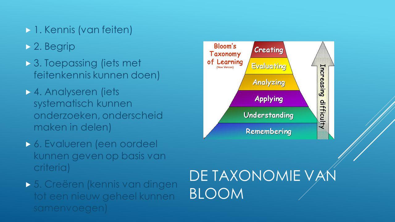 De taxonomie van Bloom 1. Kennis (van feiten) 2. Begrip