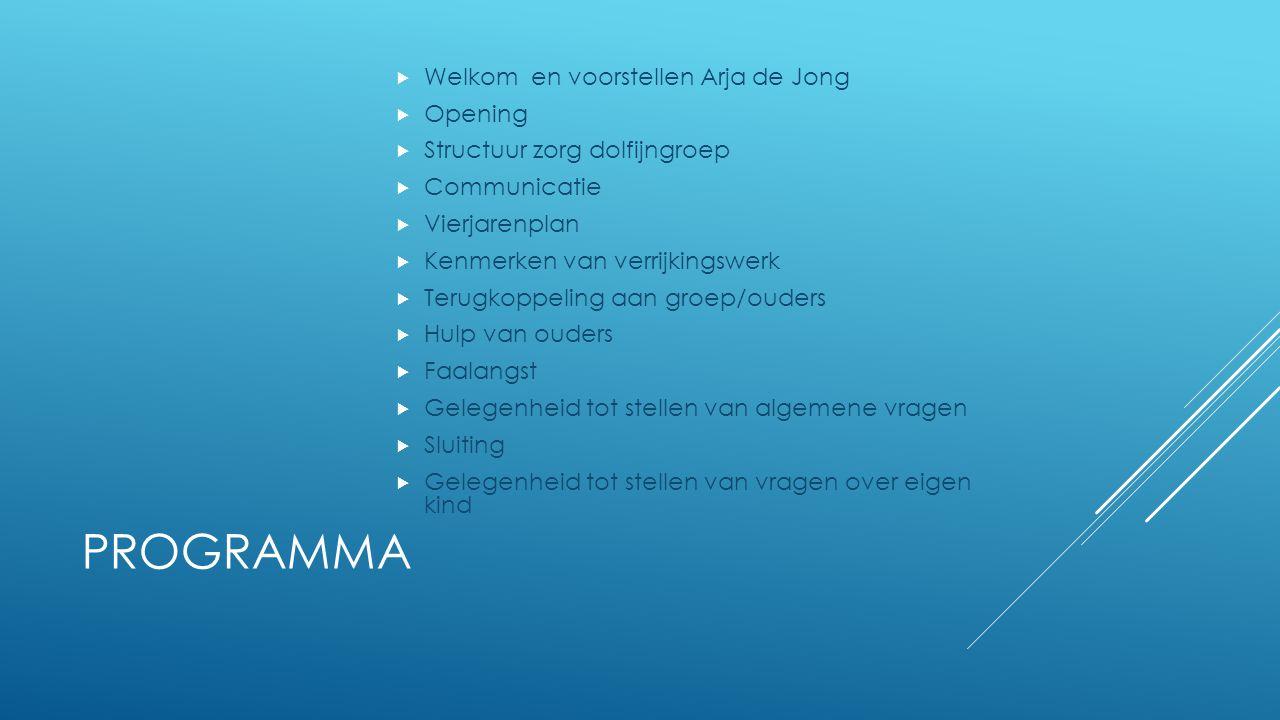 Programma Welkom en voorstellen Arja de Jong Opening