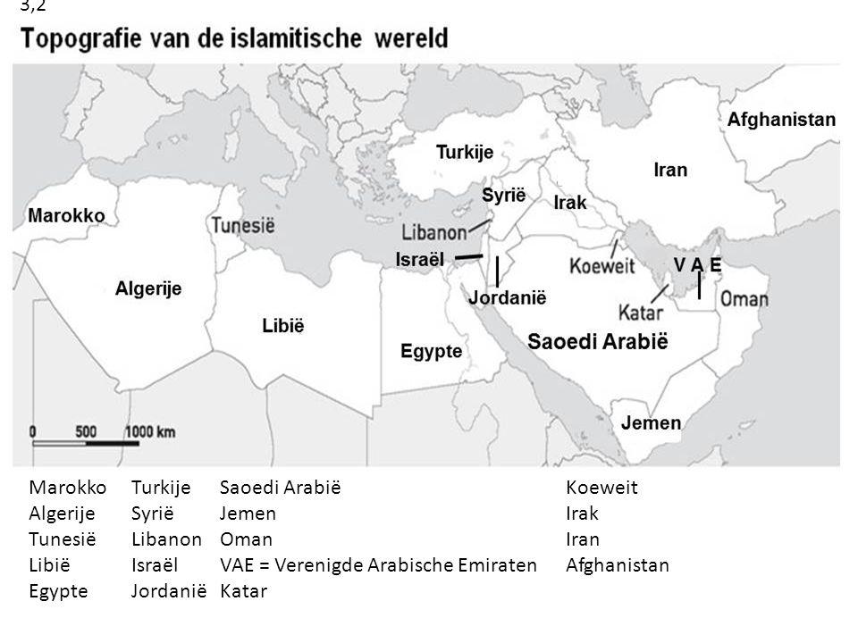 3,2 Marokko. Algerije. Tunesië. Libië. Egypte. Turkije. Syrië. Libanon. Israël. Jordanië. Saoedi Arabië.