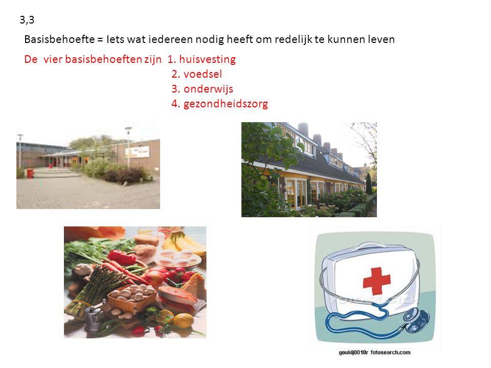 De vier basisbehoeften zijn 1. huisvesting 2. voedsel 3. onderwijs