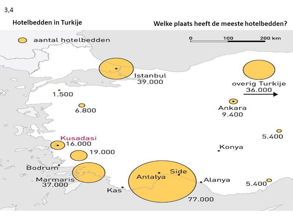 3,4 Hotelbedden in Turkije Welke plaats heeft de meeste hotelbedden