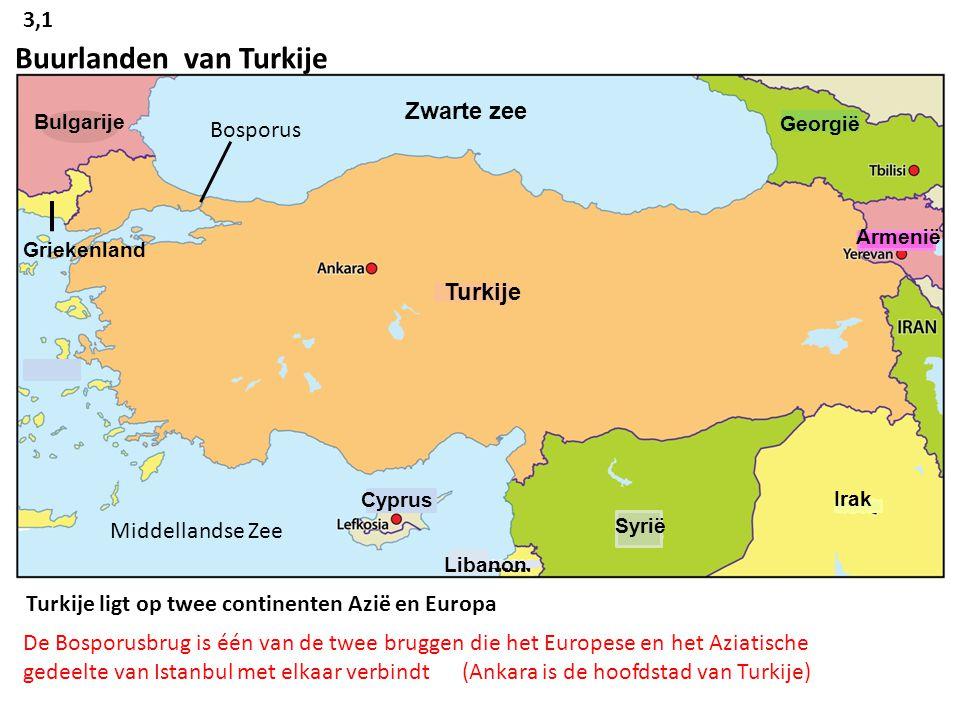 Buurlanden van Turkije