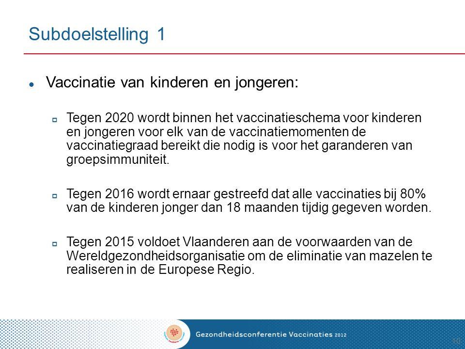 Subdoelstelling 1 Vaccinatie van kinderen en jongeren: